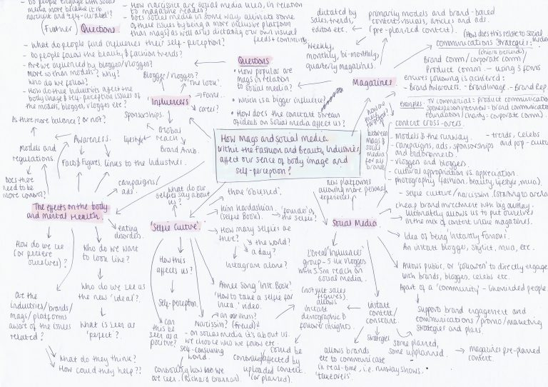 proposal-question-mind-map-1-1