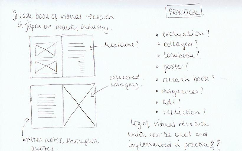 practical-ideas